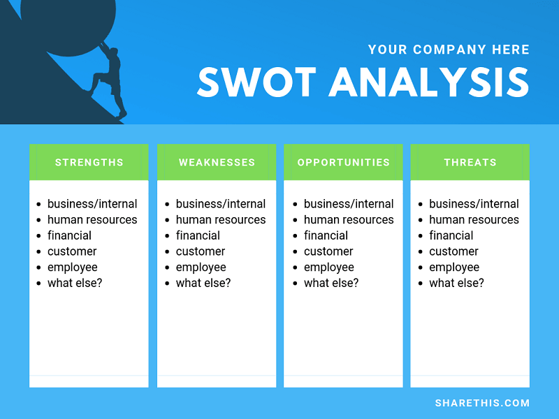 the marketer u0026 39 s guide to an effective swot analysis