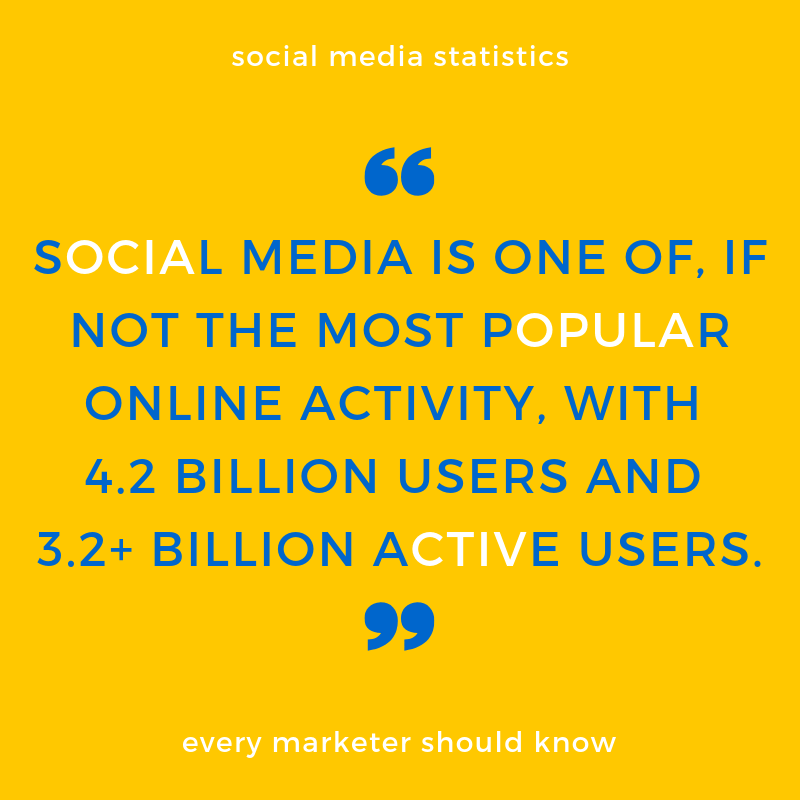 social media statistics