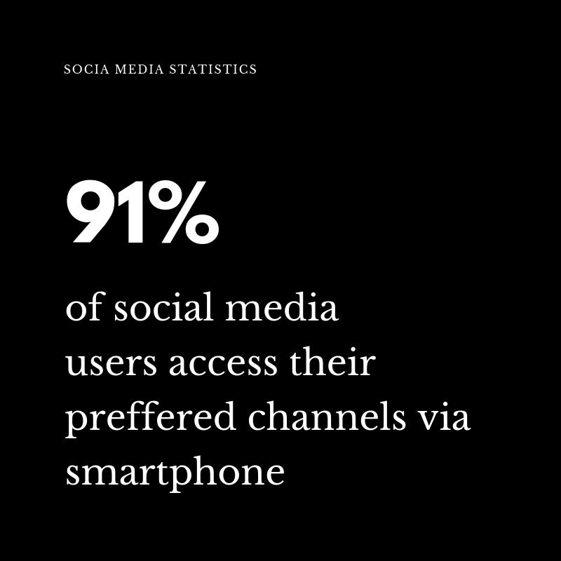 Social engagement statistics