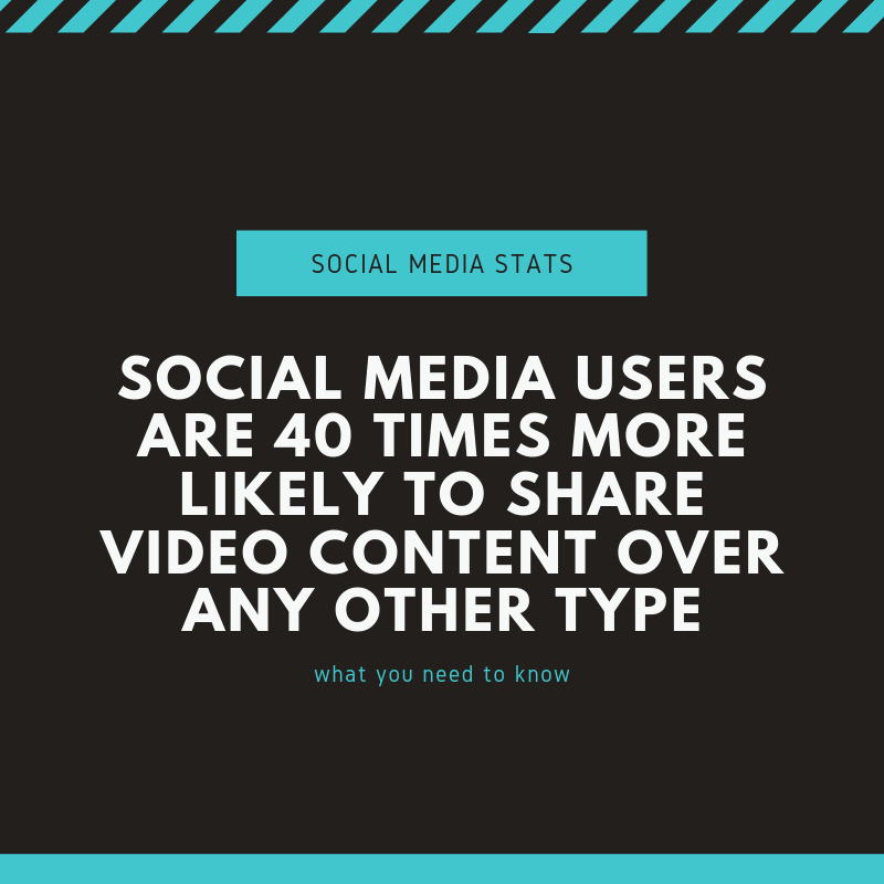 Social video statistics