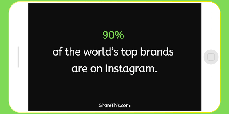 Instagram for business statistics-min