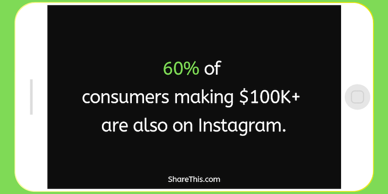 Instagram user demographics behavior statistics-min